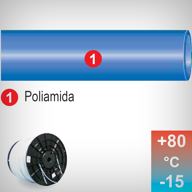 Furtun Pneumatic Tube Pa Calibre 8*10, Din Poliamida